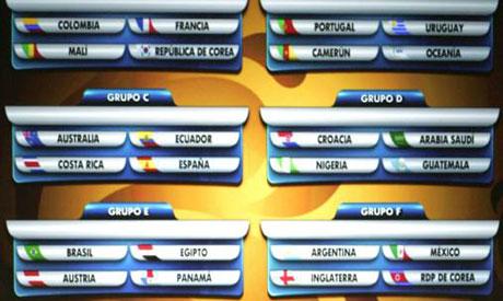 FIFA U-20 Draw