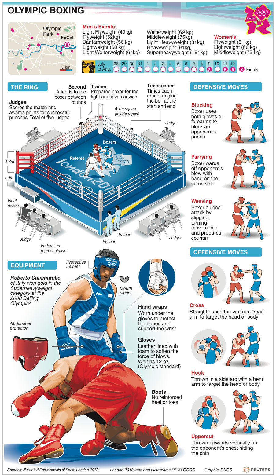 The Rules of American Football - EXPLAINED! (NFL) - YouTube