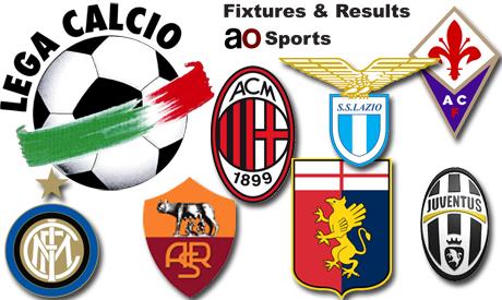Italy Serie A