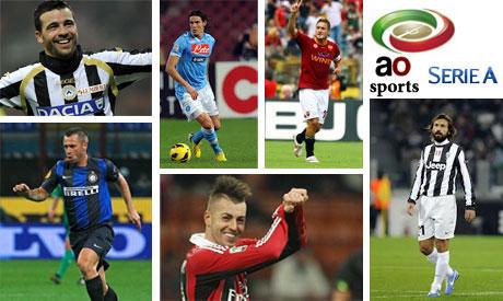 Italy top scorers