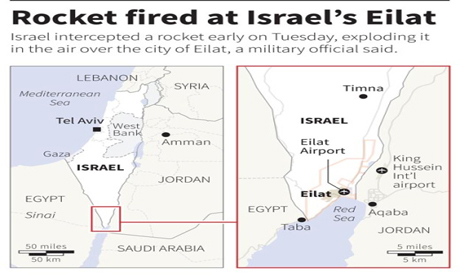 Israel shoots down rocket targeting Eilat militants step up threats