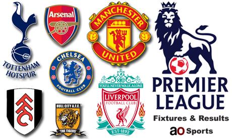 England Premier League fixtures & results
