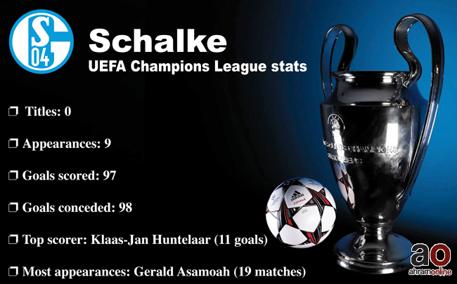 schalke champions league live