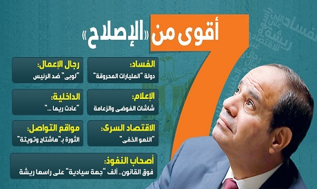 "El-Watan newspaper had to change the title of the report to ""Seven stronger than reform"" before it w"