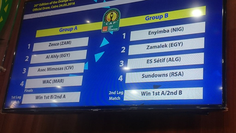 Caf match results