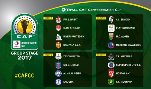 Here are the final CAF Confederation Cup groups