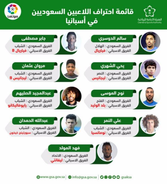 Saudi national team players