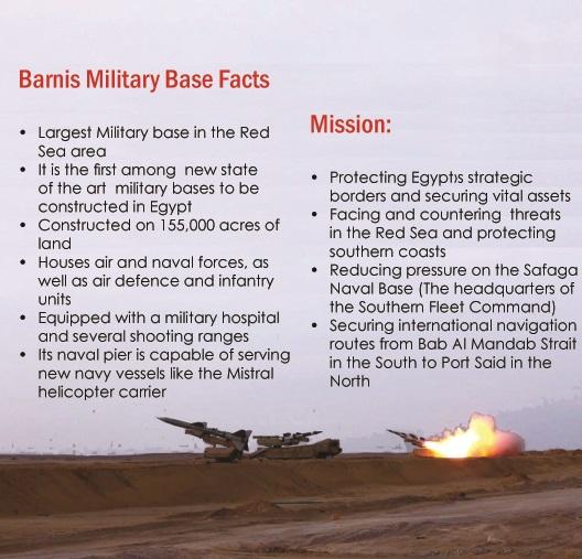 Barnis Base