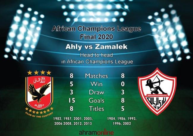 Ahly vs. Zamalek - inner