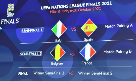 2021 UEFA Nations League finals draw