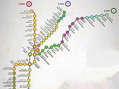 Third line map